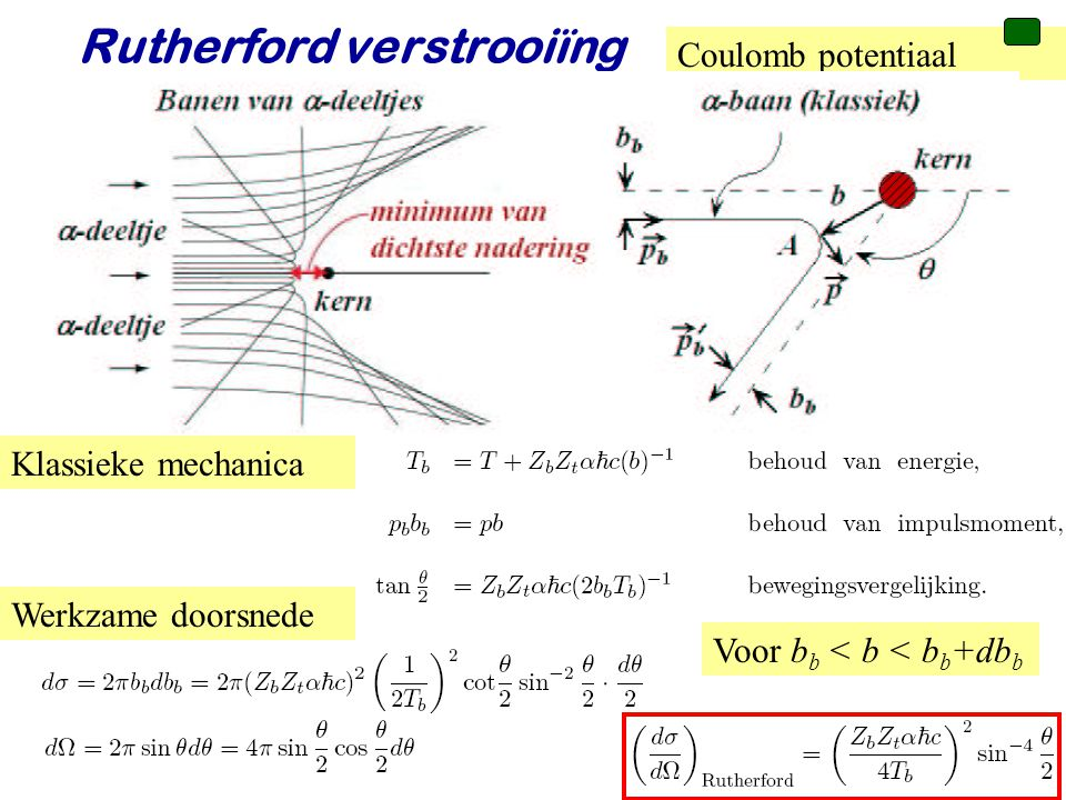 Rutherford verstrooiïng