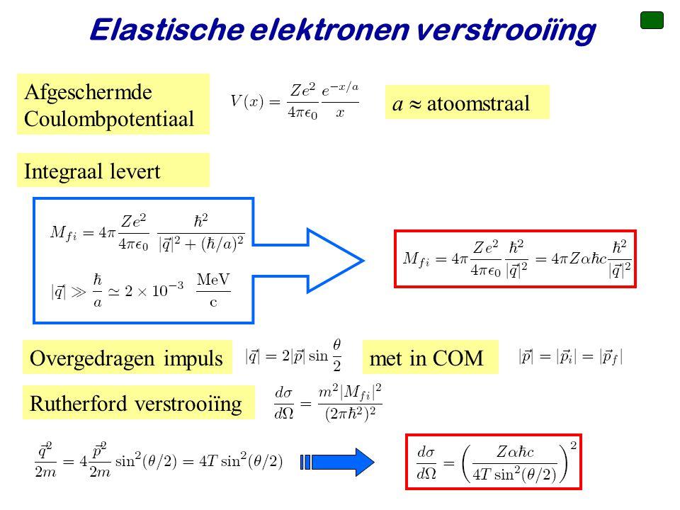 Elastische elektronen verstrooiïng