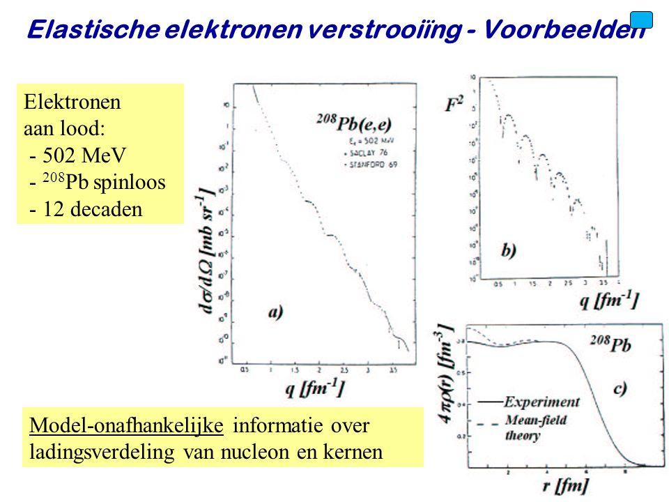Elastische elektronen verstrooiïng - Voorbeelden