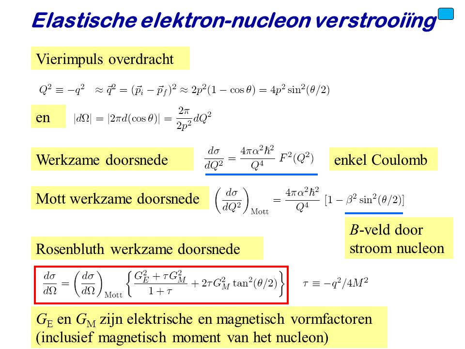 Elastische elektron-nucleon verstrooiïng