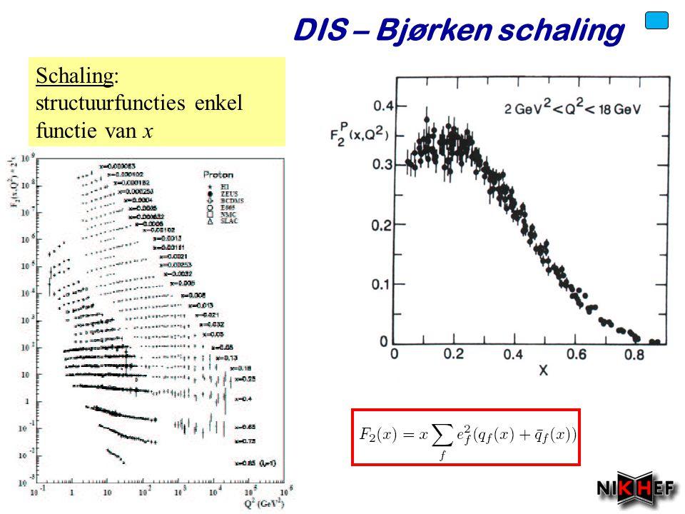 DIS – Bjørken schaling Schaling: structuurfuncties enkel functie van x