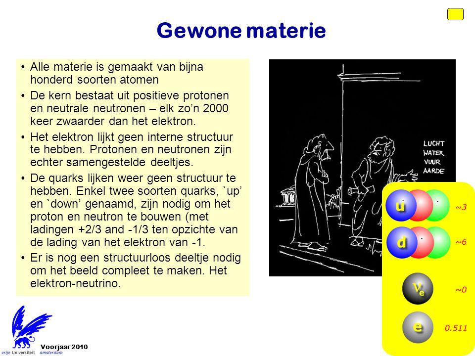 Gewone materie Alle materie is gemaakt van bijna honderd soorten atomen.