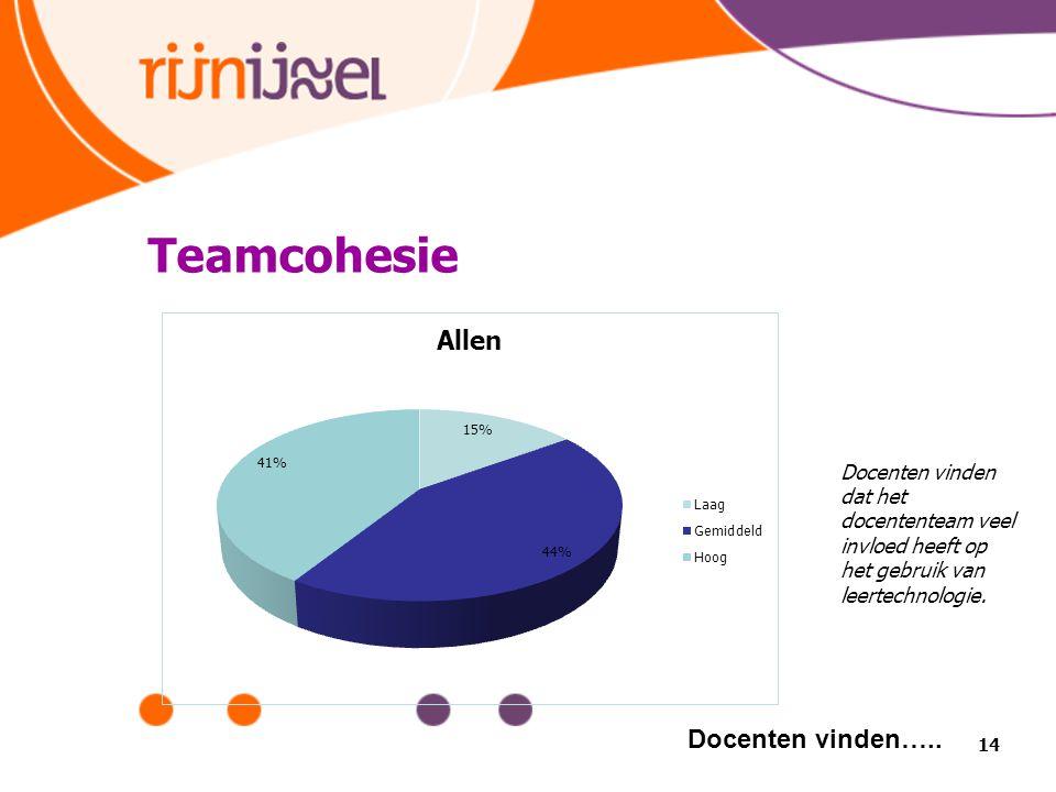 Teamcohesie Docenten vinden…..