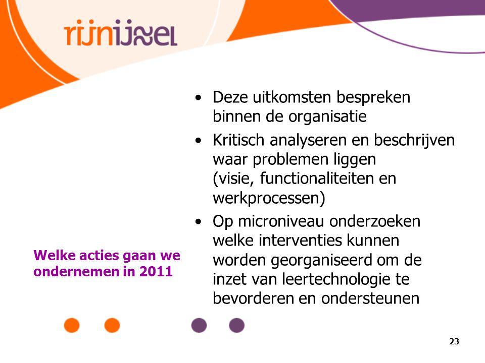 Welke acties gaan we ondernemen in 2011