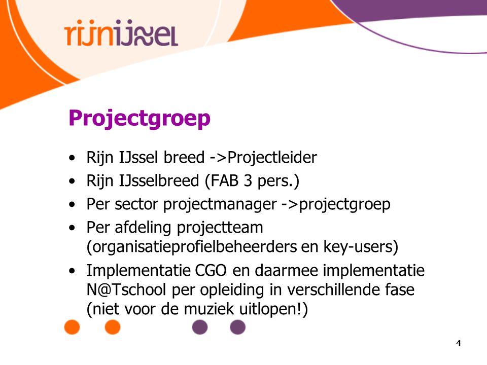 Projectgroep Rijn IJssel breed ->Projectleider