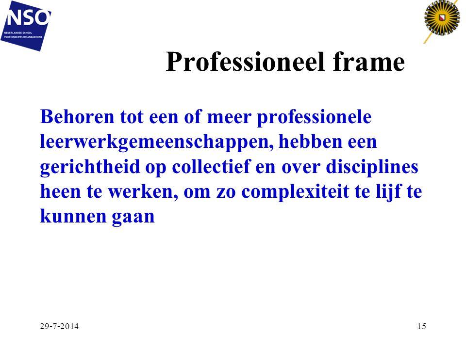 Professioneel frame