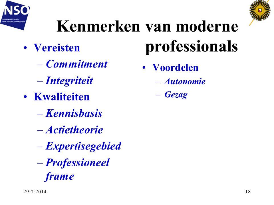 Kenmerken van moderne professionals