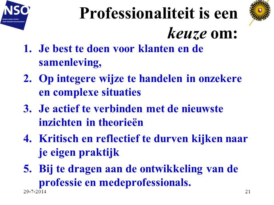 Professionaliteit is een keuze om: