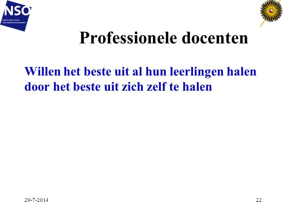 Professionele docenten