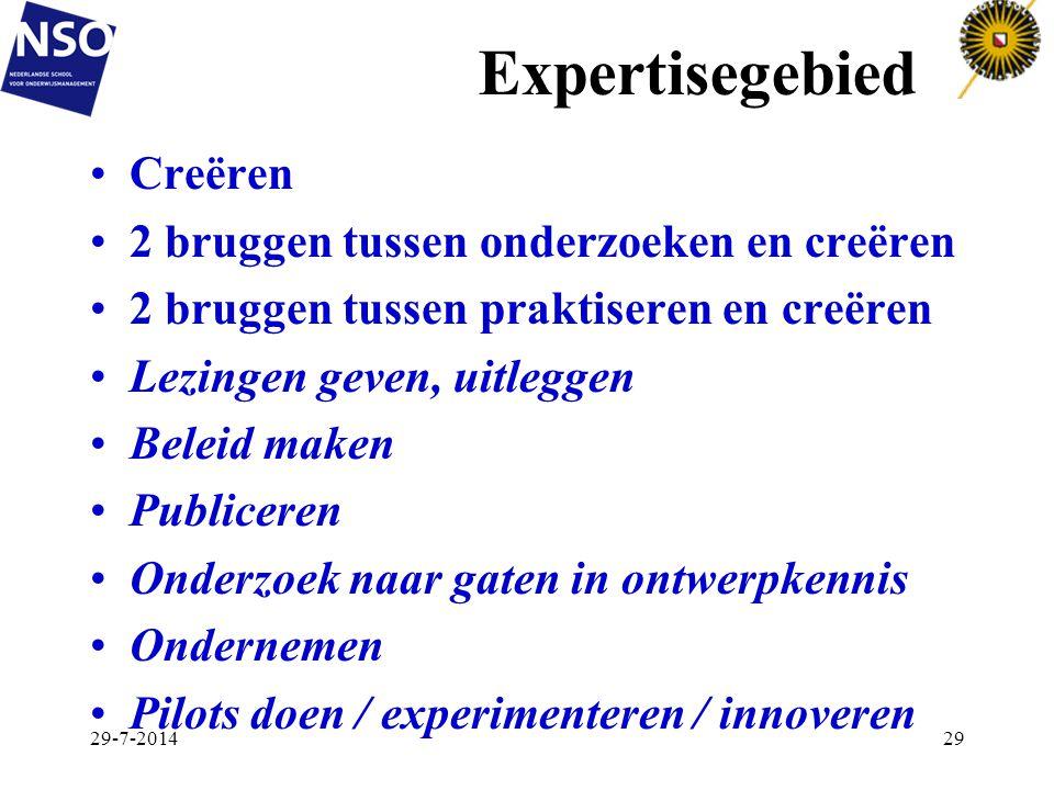 Expertisegebied Creëren 2 bruggen tussen onderzoeken en creëren