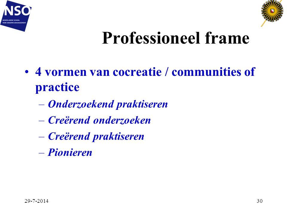 Professioneel frame 4 vormen van cocreatie / communities of practice