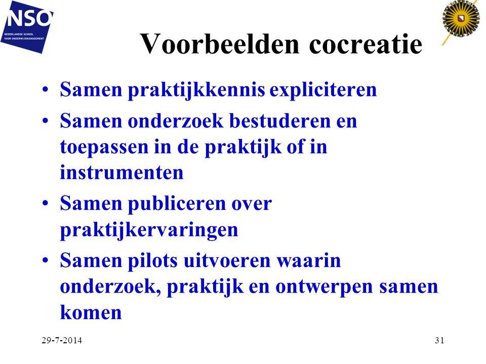 Voorbeelden cocreatie