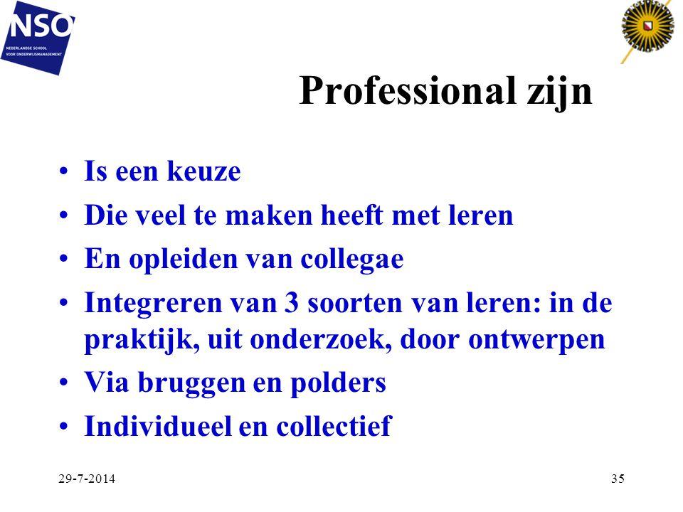 Professional zijn Is een keuze Die veel te maken heeft met leren