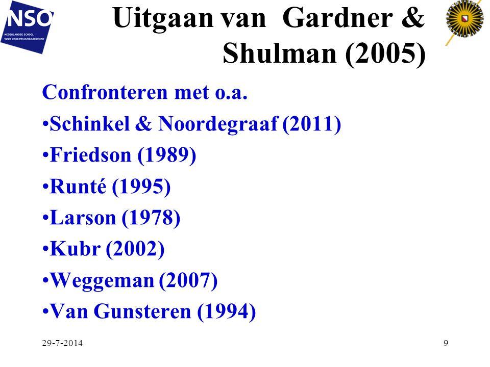 Uitgaan van Gardner & Shulman (2005)
