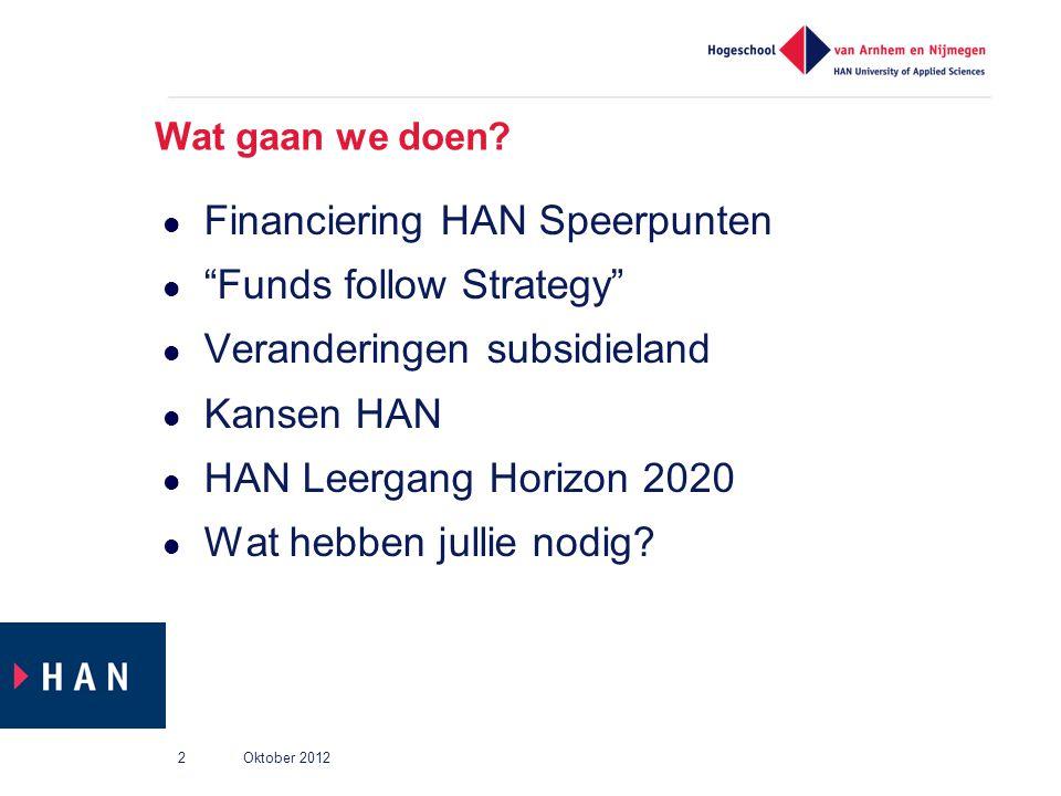 Financiering HAN Speerpunten Funds follow Strategy