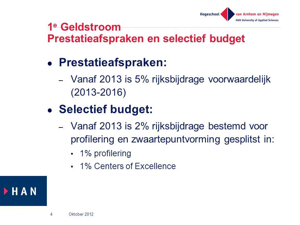 1e Geldstroom Prestatieafspraken en selectief budget