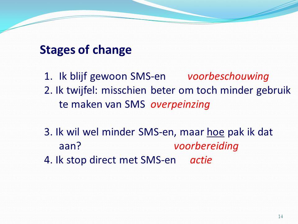 Stages of change Ik blijf gewoon SMS-en voorbeschouwing