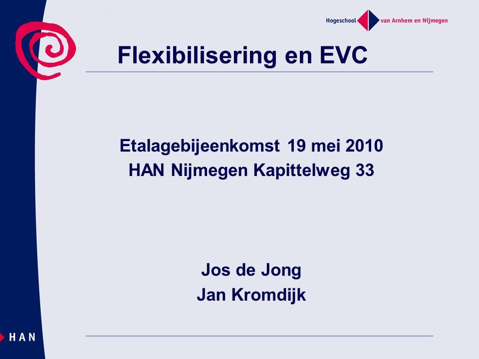 Flexibilisering en EVC