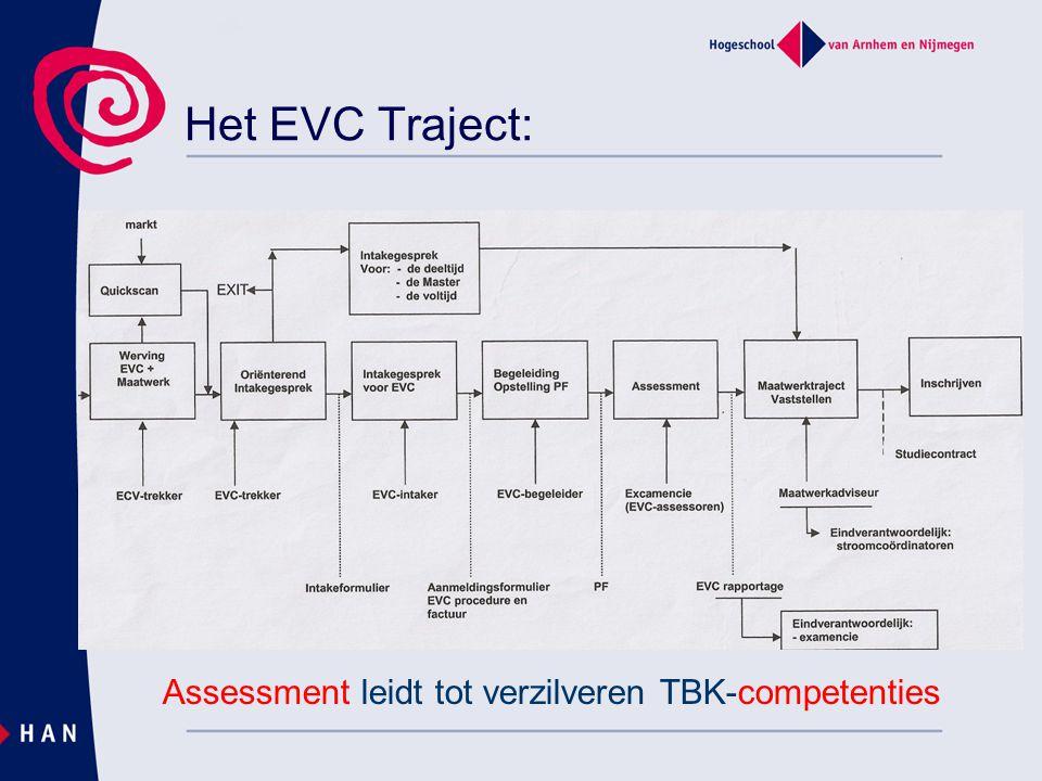 Het EVC Traject: Assessment leidt tot verzilveren TBK-competenties