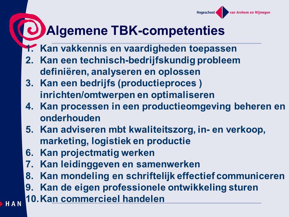 Algemene TBK-competenties