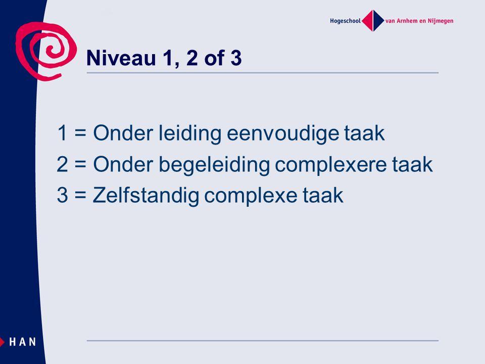Niveau 1, 2 of 3 1 = Onder leiding eenvoudige taak.