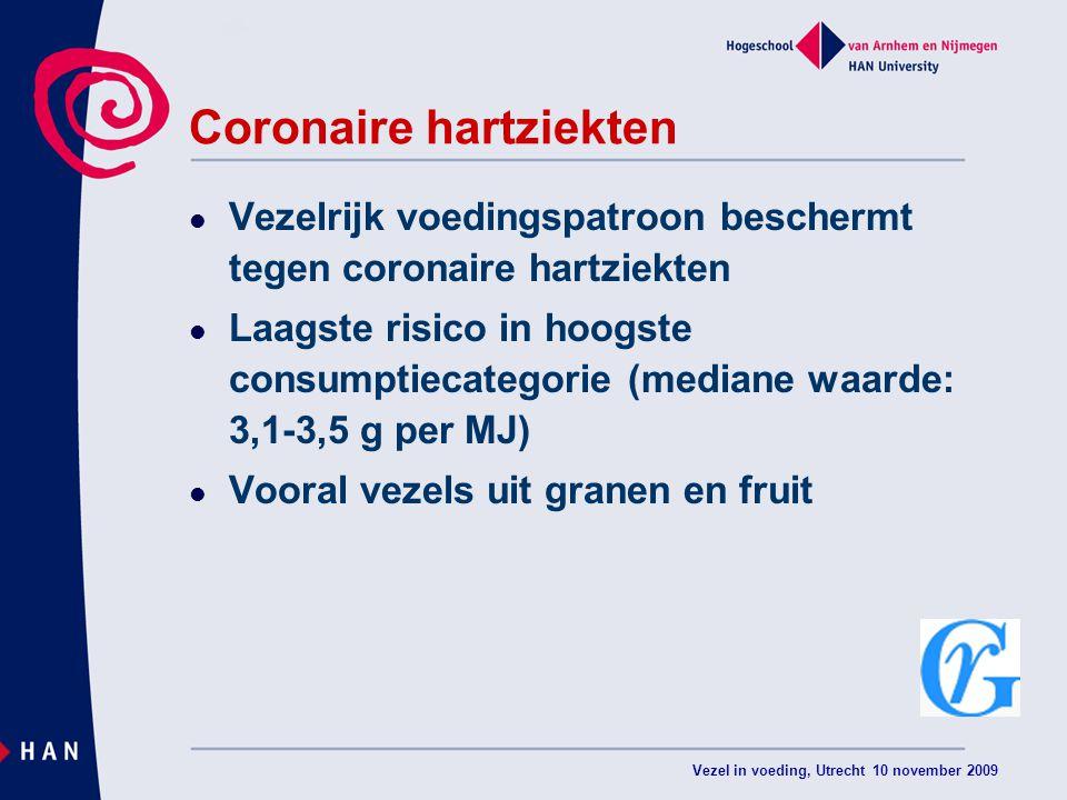 Coronaire hartziekten
