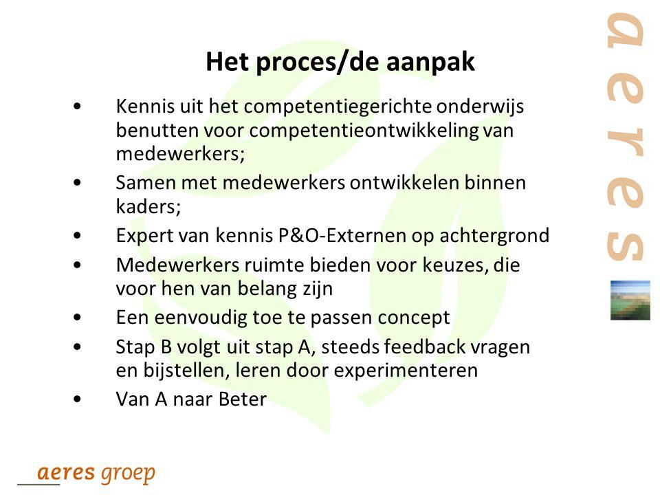 Het proces/de aanpak Kennis uit het competentiegerichte onderwijs benutten voor competentieontwikkeling van medewerkers;