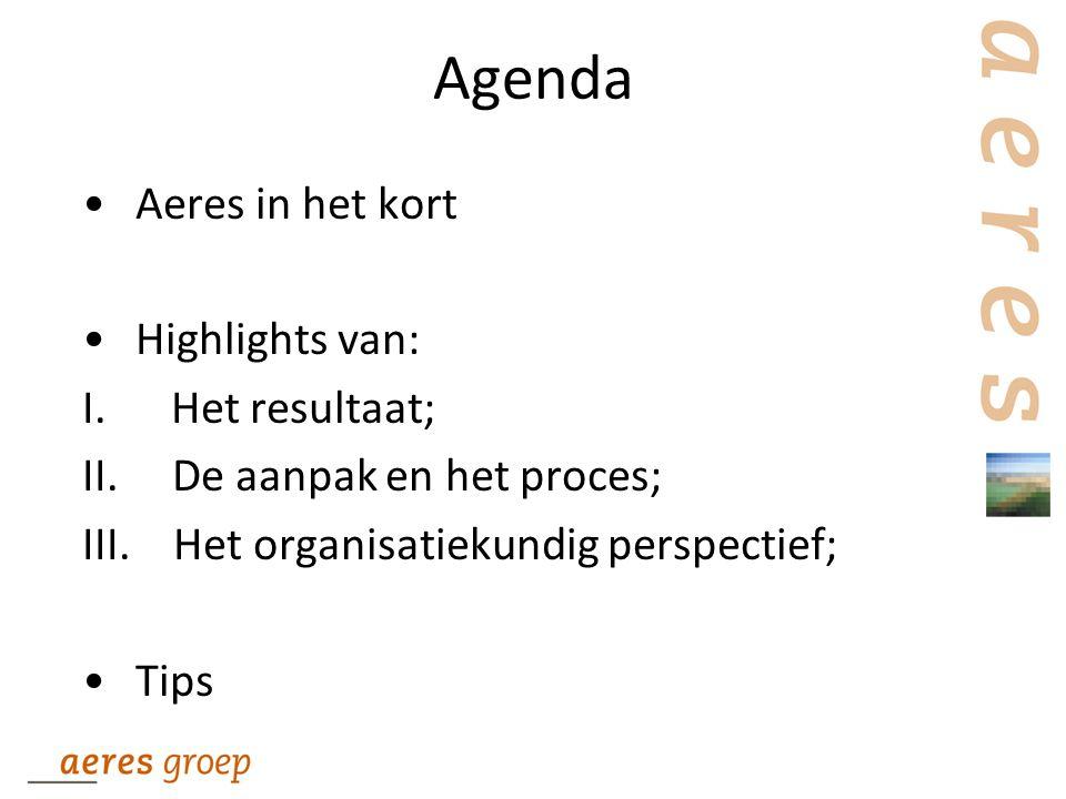 Agenda Aeres in het kort Highlights van: I. Het resultaat;