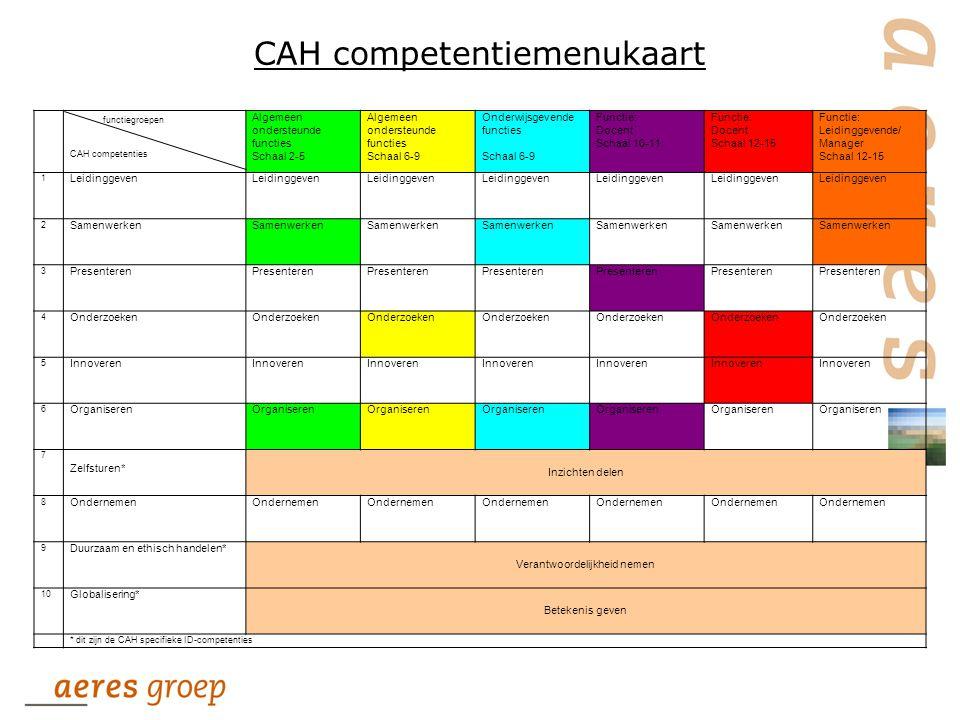 CAH competentiemenukaart