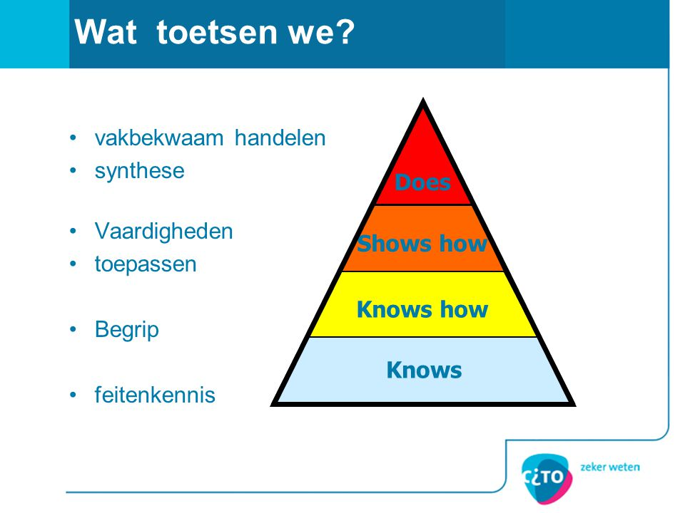 Wat toetsen we Does Knows how Knows vakbekwaam handelen synthese