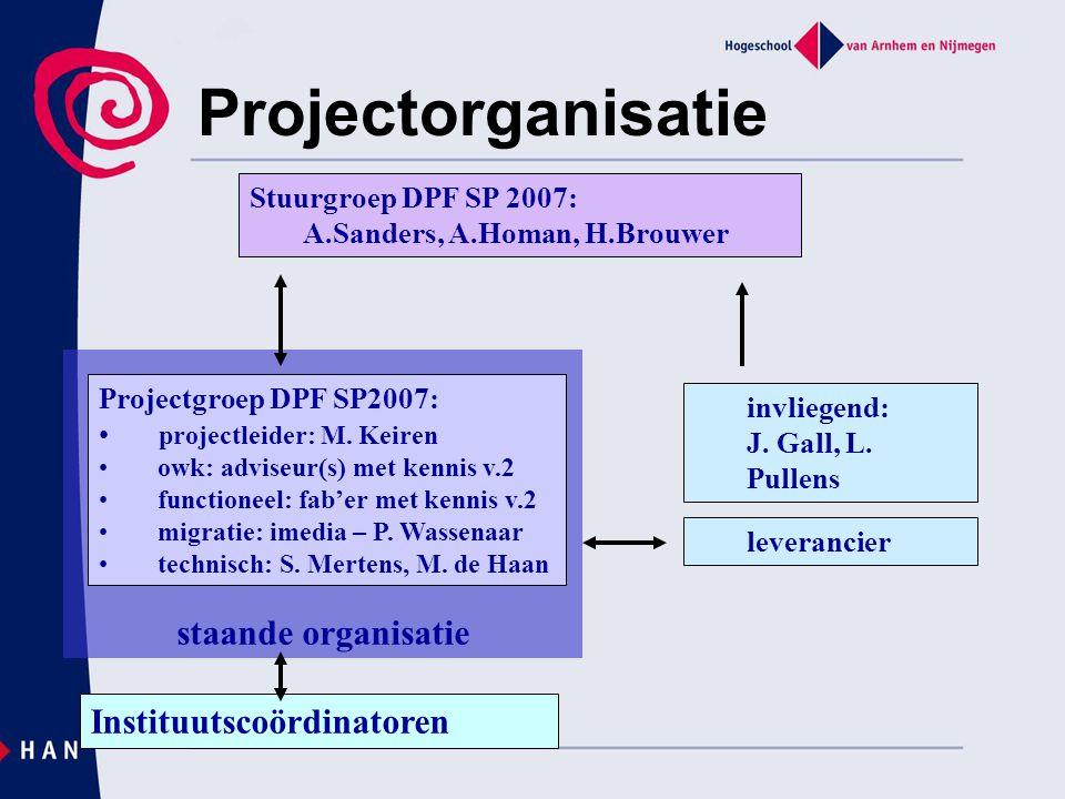 Projectorganisatie staande organisatie Instituutscoördinatoren