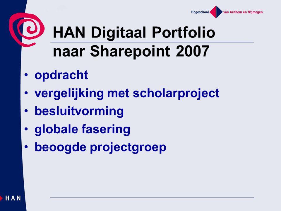 HAN Digitaal Portfolio naar Sharepoint 2007