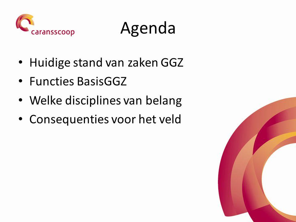 Agenda Huidige stand van zaken GGZ Functies BasisGGZ