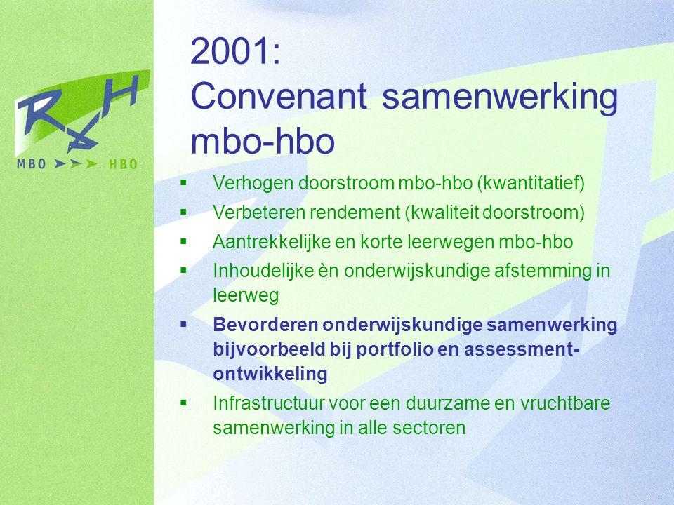 2001: Convenant samenwerking mbo-hbo