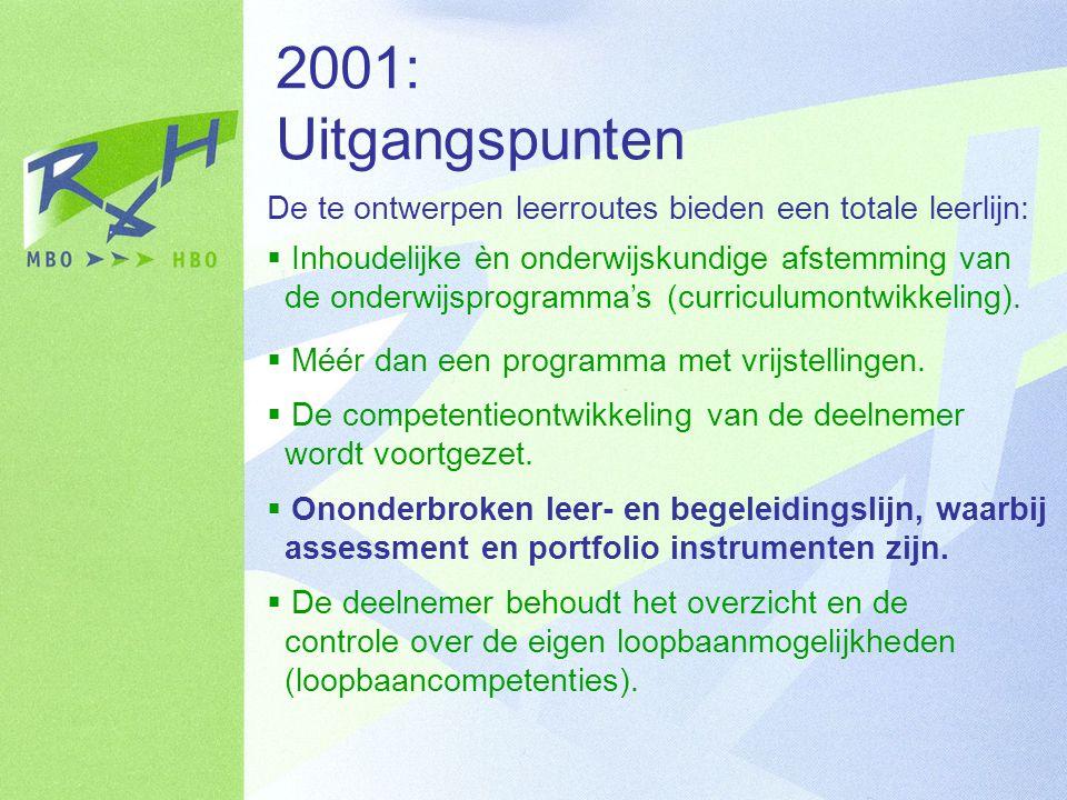 2001: Uitgangspunten De te ontwerpen leerroutes bieden een totale leerlijn: Inhoudelijke èn onderwijskundige afstemming van.