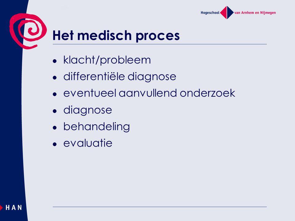 Het medisch proces klacht/probleem differentiële diagnose