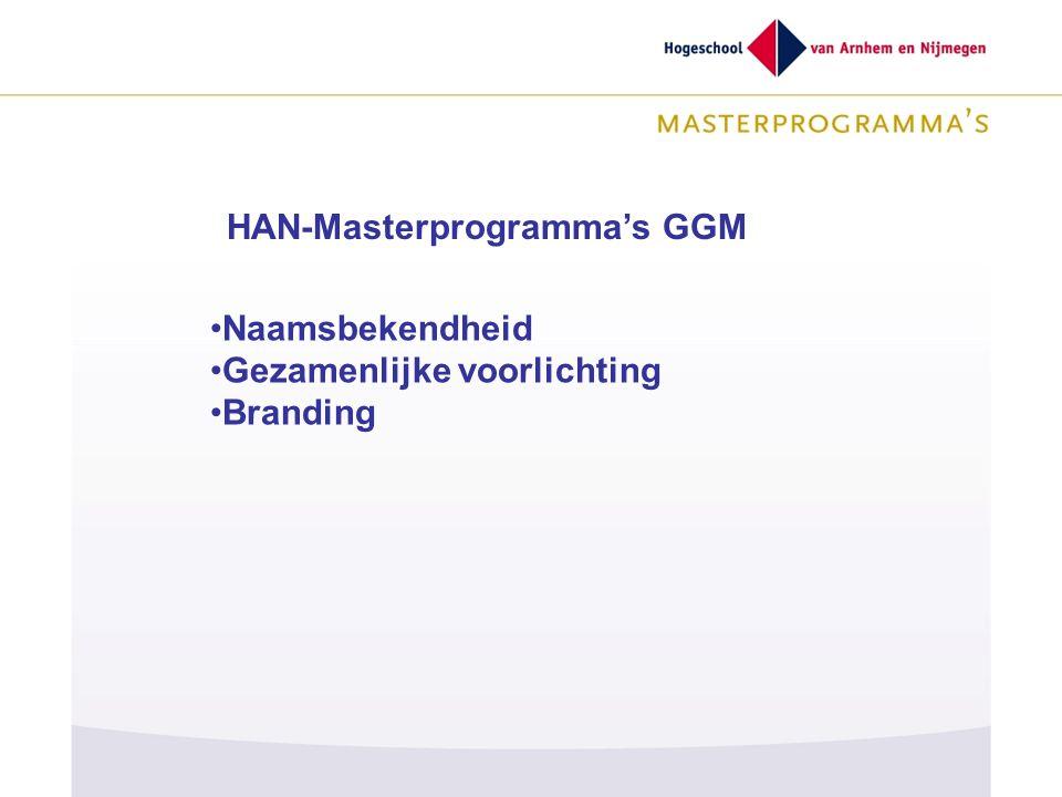 HAN-Masterprogramma's GGM