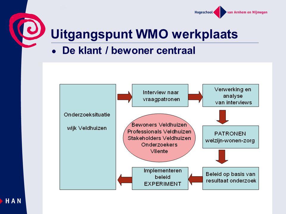 Uitgangspunt WMO werkplaats