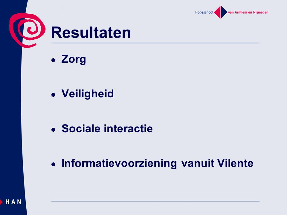 Resultaten Zorg Veiligheid Sociale interactie