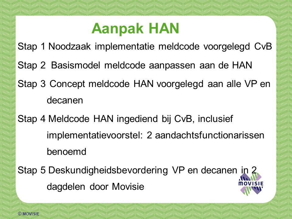 Aanpak HAN Stap 1 Noodzaak implementatie meldcode voorgelegd CvB