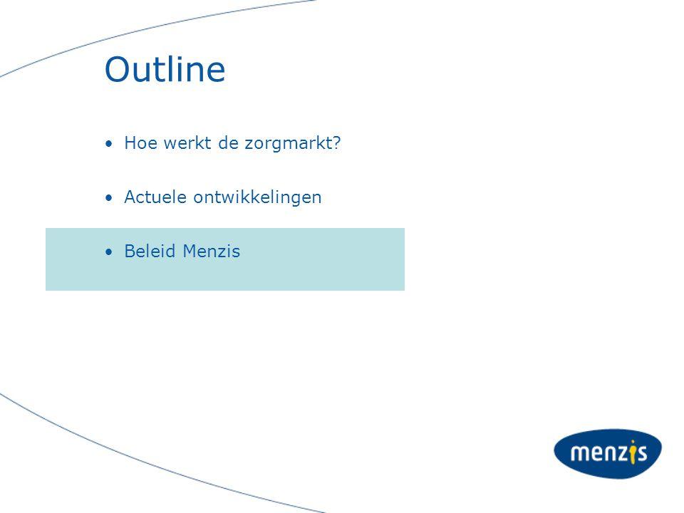 Outline Hoe werkt de zorgmarkt Actuele ontwikkelingen Beleid Menzis 9