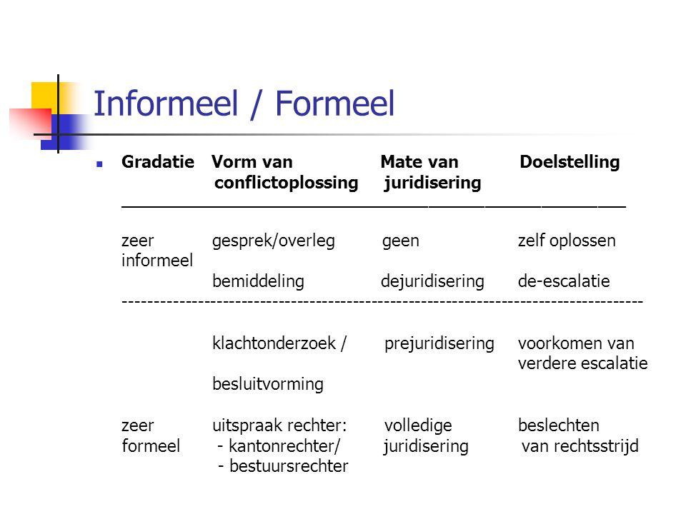 Informeel / Formeel Gradatie Vorm van Mate van Doelstelling