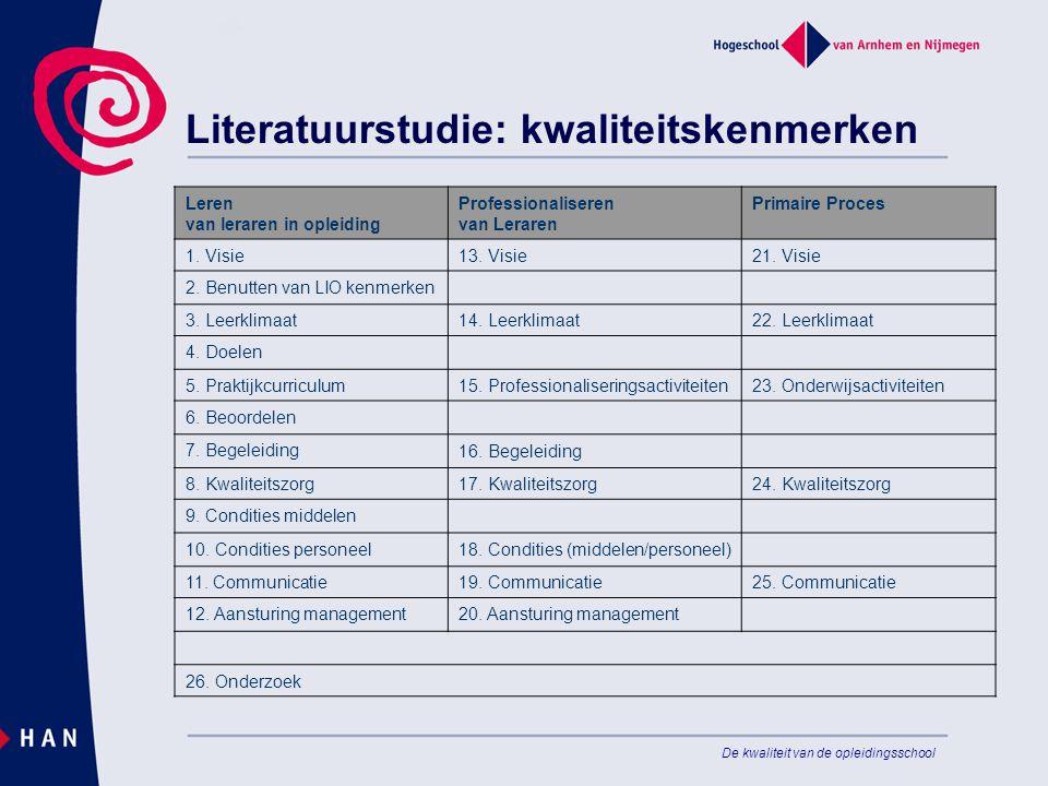 Literatuurstudie: kwaliteitskenmerken