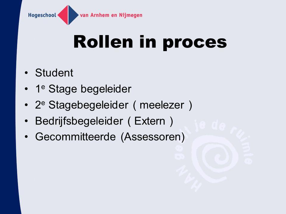 Rollen in proces Student 1e Stage begeleider