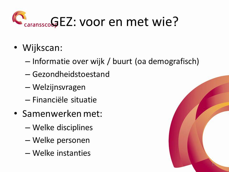 GEZ: voor en met wie Wijkscan: Samenwerken met: