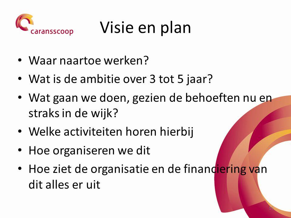 Visie en plan Waar naartoe werken