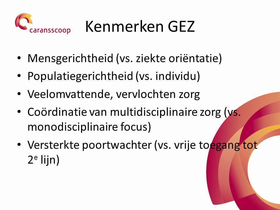 Kenmerken GEZ Mensgerichtheid (vs. ziekte oriëntatie)