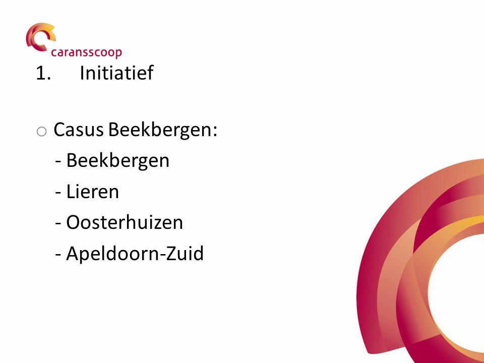 Initiatief Casus Beekbergen: - Beekbergen - Lieren - Oosterhuizen - Apeldoorn-Zuid