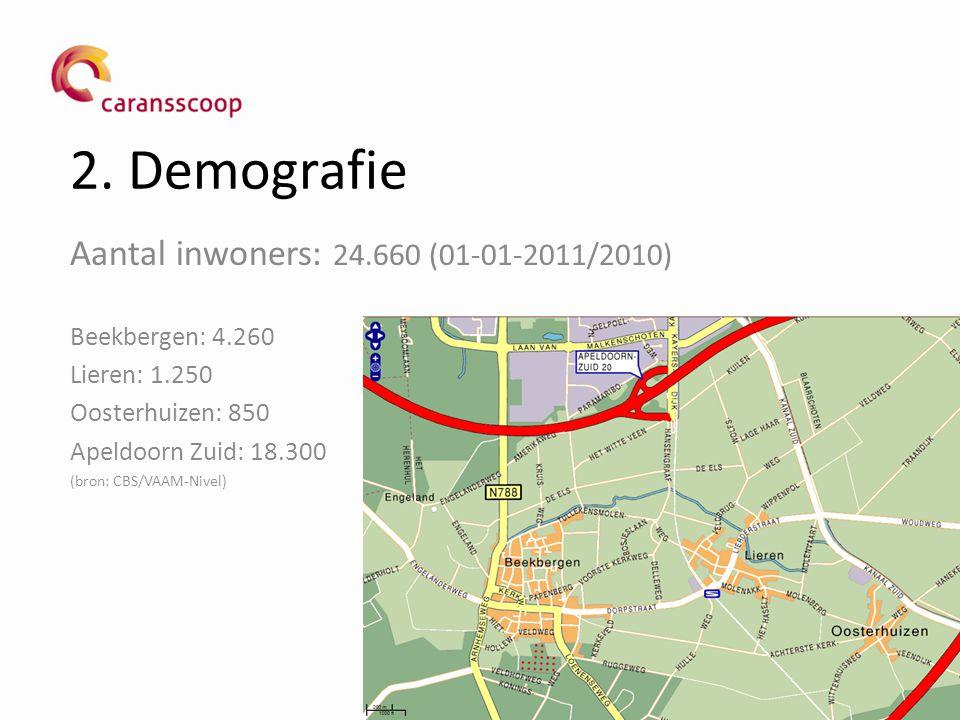 2. Demografie Aantal inwoners: 24.660 (01-01-2011/2010)