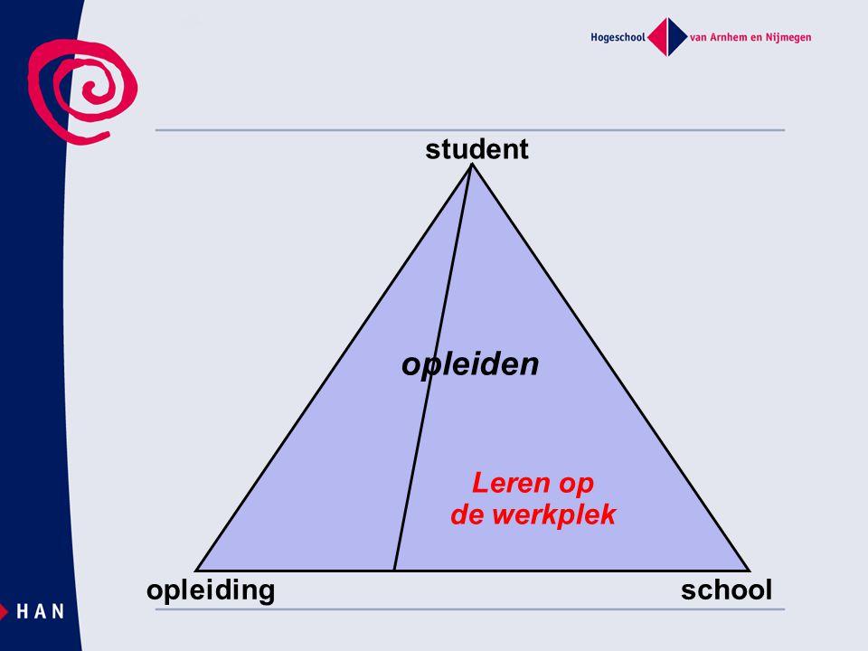 student opleiden Leren op de werkplek opleiding school